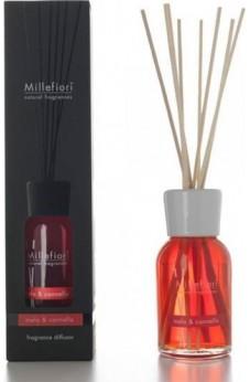 Millefiori - Milano Mela &...